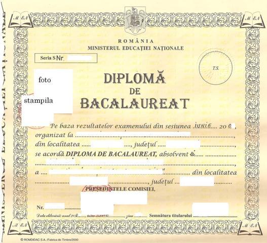 Diploma de bacalaureat