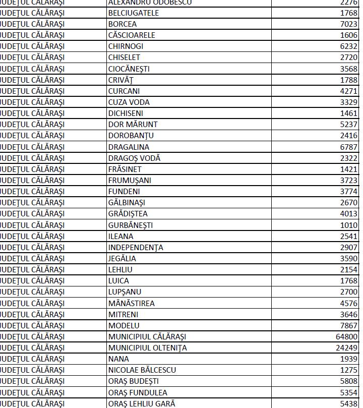 lista eletorala