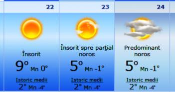 Prognoza meteo pentru perioada 20-26 decembrie 2015 pentru Oltenița