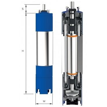 Motoare pentru pompe submersibile