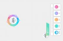 Standurile au fost concepute pentru a prezenta beneficiile oferite de tehnologia Allview într-o manieră captivantă și memorabilă pentru end-useri