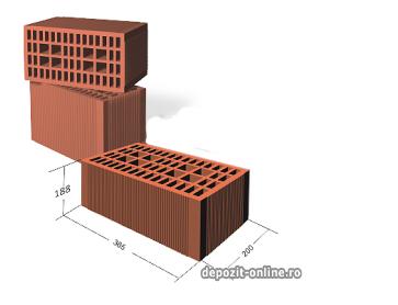 Strategie de aprobare a achitarii in rate a materialelor de constructie
