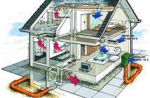 Cum sa alegi corect cel mai potrivit sistem de ventilatie pentru casa ta?