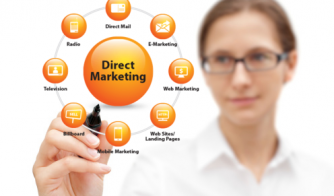 Business usor cu Marketingdirect