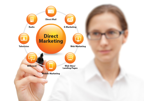 Business usor cu Marketingdirect